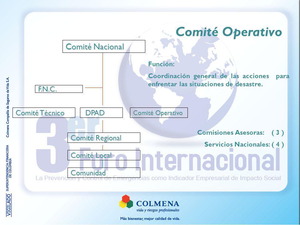 Comité Nacional DPAD DPAD Comité Regional Comité Operativo F.N.C. Comunidad Comité Técnico Comité Local Comité Operativo Función: Coordinación general