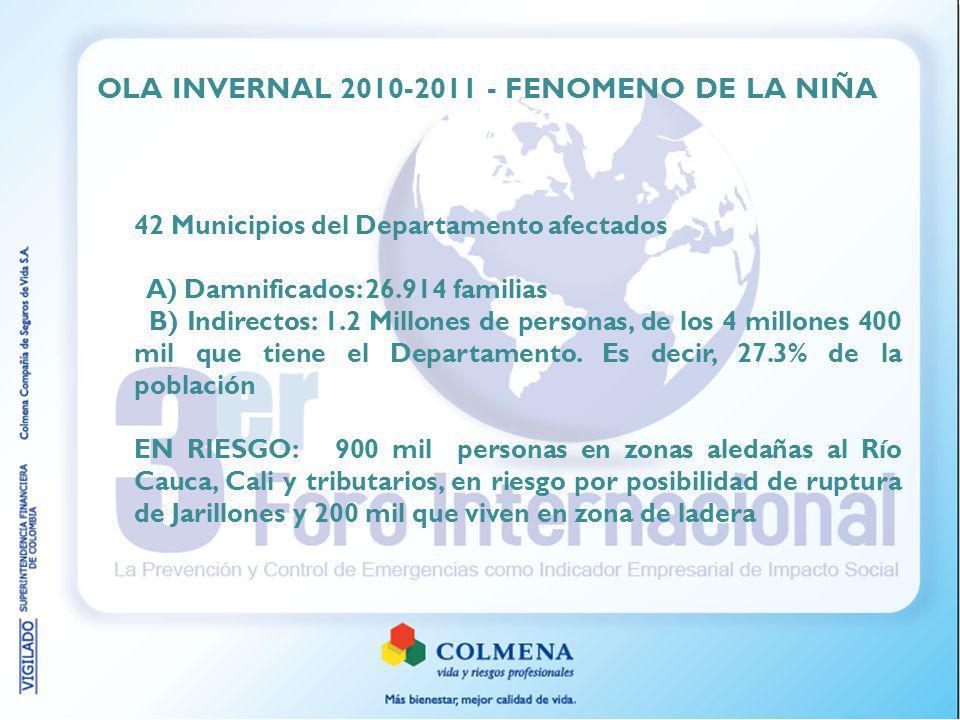 OLA INVERNAL 2010-2011 - FENOMENO DE LA NIÑA 42 Municipios del Departamento afectados A) Damnificados: 26.914 familias B) Indirectos: 1.2 Millones de personas, de los 4 millones 400 mil que tiene el Departamento.