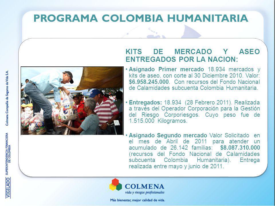 KITS DE MERCADO Y ASEO ENTREGADOS POR LA NACION: Asignado Primer mercado 18.934 mercados y kits de aseo, con corte al 30 Diciembre 2010. Valor: $6.958
