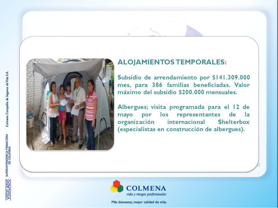 ALOJAMIENTOS TEMPORALES: Subsidio de arrendamiento por $141.309.000 mes, para 386 familias beneficiadas. Valor máximo del subsidio $200.000 mensuales.