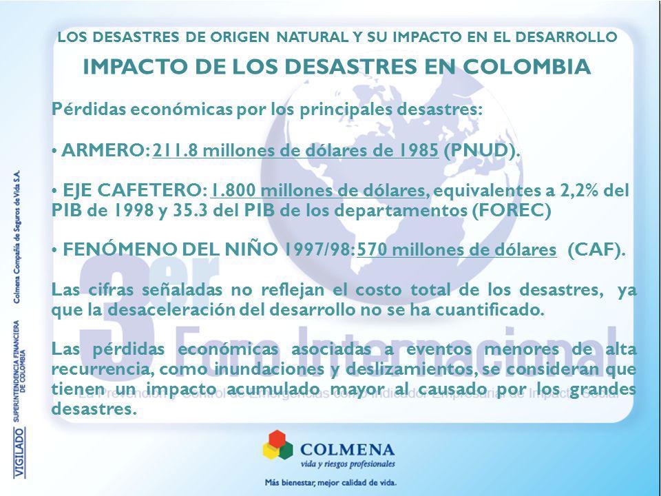 Pérdidas económicas por los principales desastres: ARMERO: 211.8 millones de dólares de 1985 (PNUD). EJE CAFETERO: 1.800 millones de dólares, equivale
