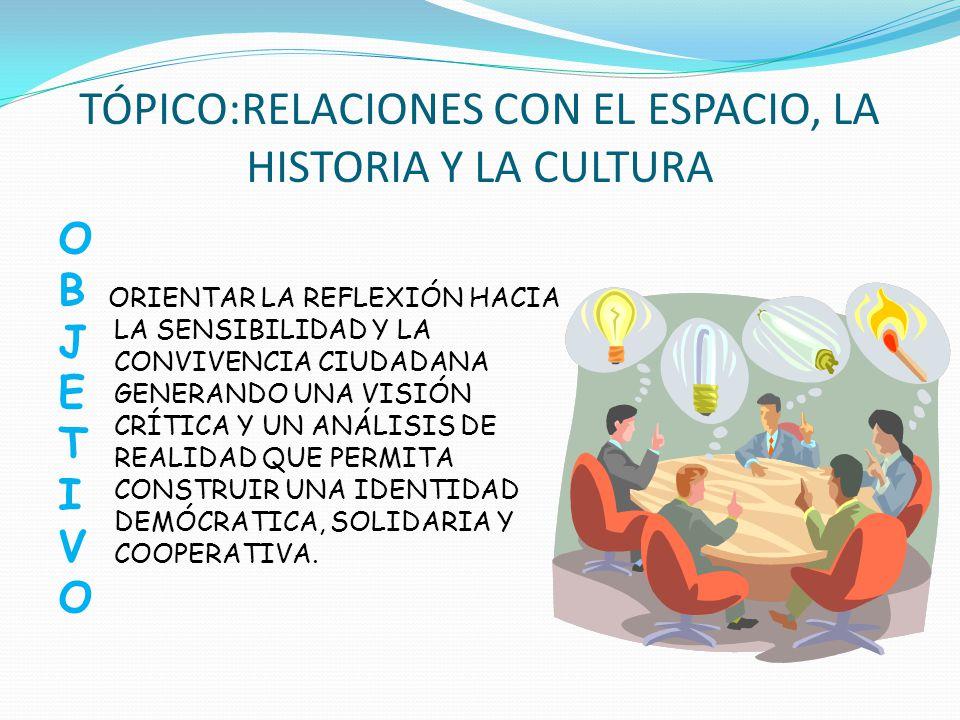 TÓPICO:RELACIONES CON EL ESPACIO, LA HISTORIA Y LA CULTURA ORIENTAR LA REFLEXIÓN HACIA LA SENSIBILIDAD Y LA CONVIVENCIA CIUDADANA GENERANDO UNA VISIÓN