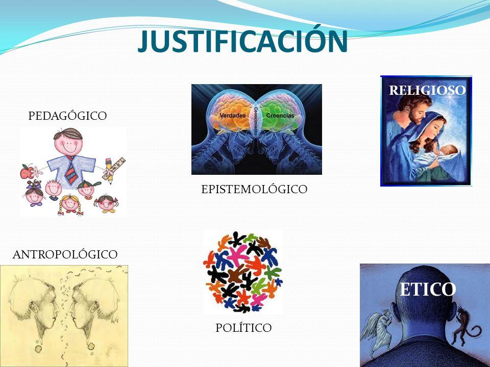 JUSTIFICACIÓN ETICO POLÍTICO ANTROPOLÓGICO EPISTEMOLÓGICO PEDAGÓGICO RELIGIOSO