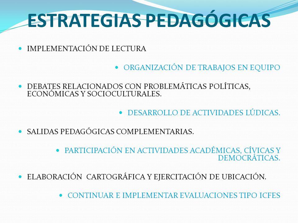ESTRATEGIAS PEDAGÓGICAS IMPLEMENTACIÓN DE LECTURA ORGANIZACIÓN DE TRABAJOS EN EQUIPO DEBATES RELACIONADOS CON PROBLEMÁTICAS POLÍTICAS, ECONÓMICAS Y SO
