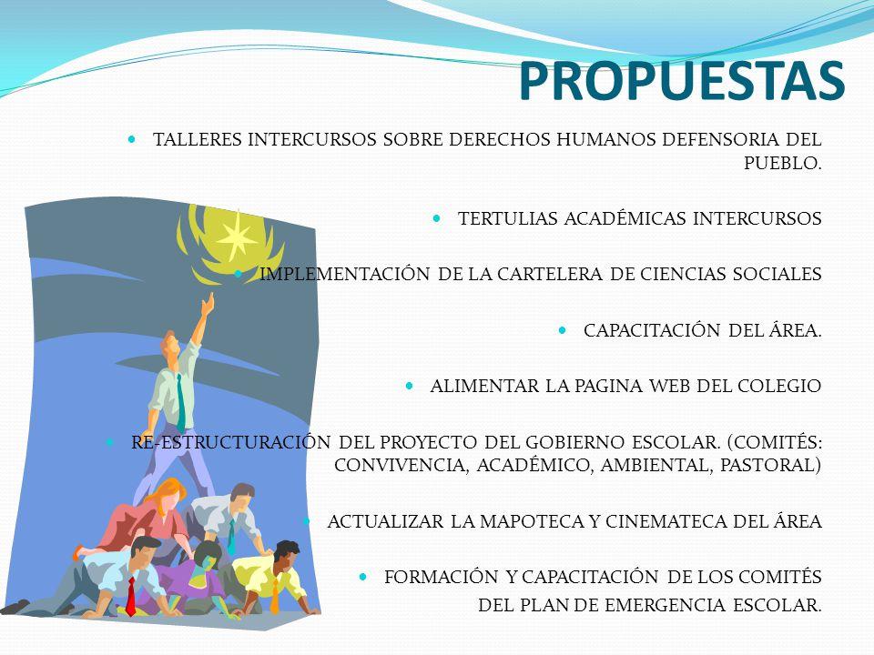 PROPUESTAS TALLERES INTERCURSOS SOBRE DERECHOS HUMANOS DEFENSORIA DEL PUEBLO. TERTULIAS ACADÉMICAS INTERCURSOS IMPLEMENTACIÓN DE LA CARTELERA DE CIENC