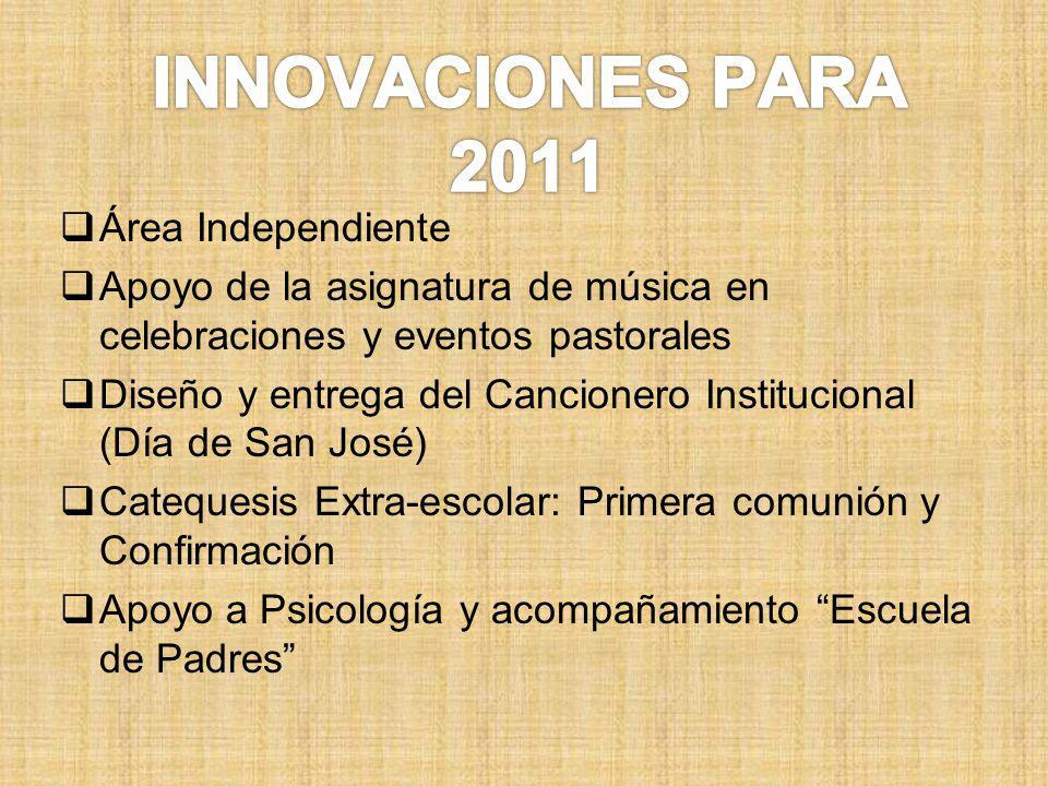 Área Independiente Apoyo de la asignatura de música en celebraciones y eventos pastorales Diseño y entrega del Cancionero Institucional (Día de San Jo