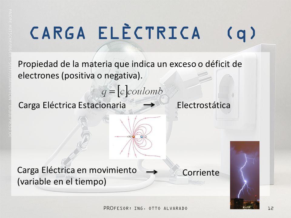 PRO FESOR: ING. OTTO ALVARADO 12 Propiedad de la materia que indica un exceso o déficit de electrones (positiva o negativa). Carga Eléctrica Estaciona