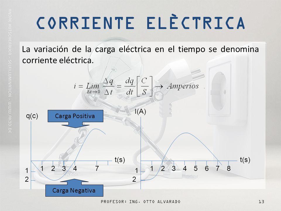 PROFESOR: ING. OTTO ALVARADO13 La variación de la carga eléctrica en el tiempo se denomina corriente eléctrica. 12347 1 2 t(s) q(c) 12345678 1 2 I(A)