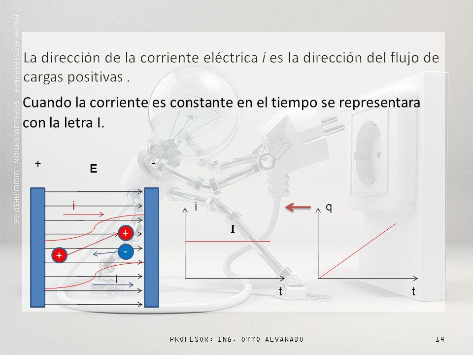 PROFESOR: ING. OTTO ALVARADO14 Cuando la corriente es constante en el tiempo se representara con la letra I. E + - + + i - i i t I q t