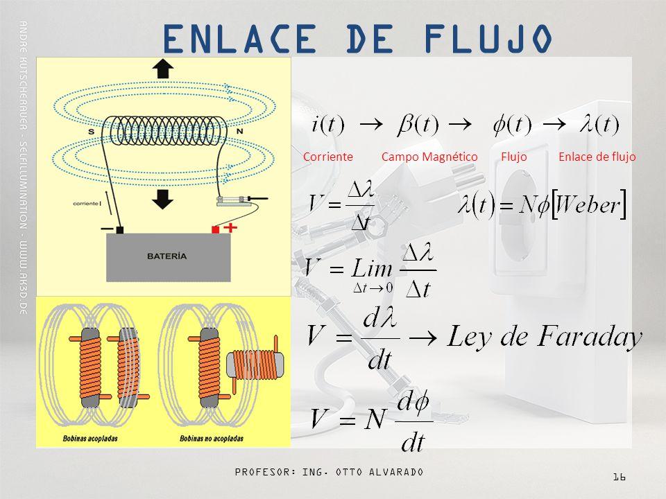 PROFESOR: ING. OTTO ALVARADO 16 ENLACE DE FLUJO CorrienteCampo MagnéticoFlujoEnlace de flujo