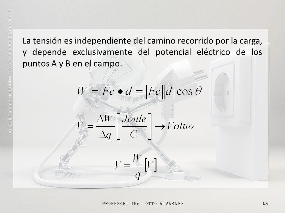 La tensión es independiente del camino recorrido por la carga, y depende exclusivamente del potencial eléctrico de los puntos A y B en el campo.