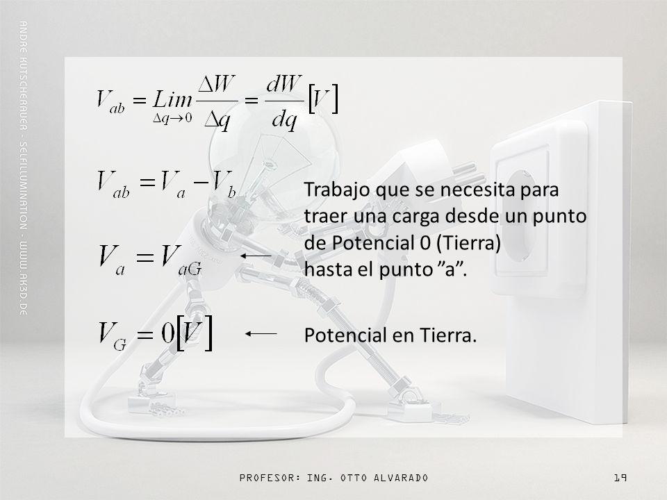 PROFESOR: ING. OTTO ALVARADO19 Trabajo que se necesita para traer una carga desde un punto de Potencial 0 (Tierra) hasta el punto a. Potencial en Tier