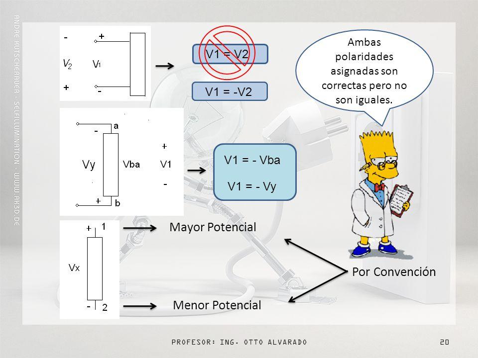 PROFESOR: ING. OTTO ALVARADO20 V1 = - Vba V1 = - Vy Mayor Potencial Menor Potencial Por Convención Ambas polaridades asignadas son correctas pero no s