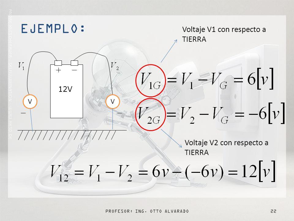PROFESOR: ING. OTTO ALVARADO22 VV 12V Voltaje V1 con respecto a TIERRA Voltaje V2 con respecto a TIERRA EJEMPLO: