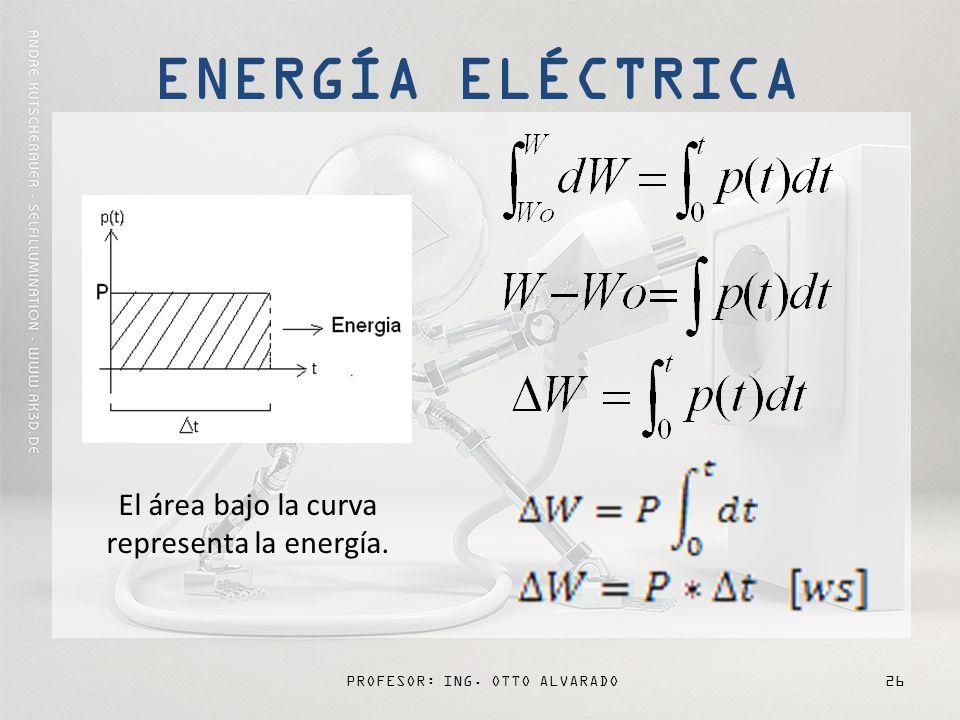 PROFESOR: ING. OTTO ALVARADO26 El área bajo la curva representa la energía. ENERGÍA ELÉCTRICA