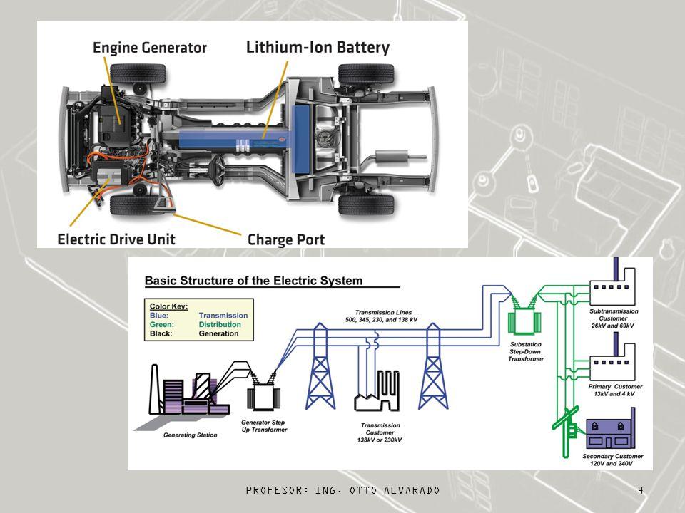 5 Sistema Eléctrico Sistema Eléctrico Activo.- Tiene al menos un componente activo.