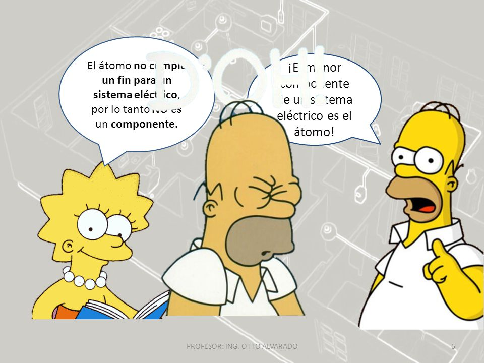 PROFESOR: ING. OTTO ALVARADO6 ¡El menor componente de un sistema eléctrico es el átomo! El átomo no cumple un fin para un sistema eléctrico, por lo ta