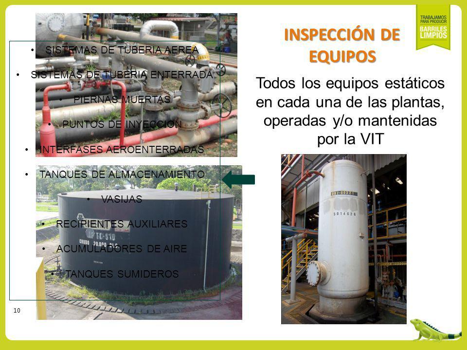 10 INSPECCIÓN DE EQUIPOS Todos los equipos estáticos en cada una de las plantas, operadas y/o mantenidas por la VIT SISTEMAS DE TUBERIA AEREA SISTEMAS DE TUBERIA ENTERRADA PIERNAS MUERTAS PUNTOS DE INYECCION INTERFASES AEROENTERRADAS TANQUES DE ALMACENAMIENTO VASIJAS RECIPIENTES AUXILIARES ACUMULADORES DE AIRE TANQUES SUMIDEROS