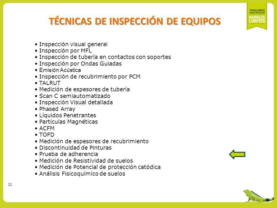 11 TÉCNICAS DE INSPECCIÓN DE EQUIPOS Inspección visual general Inspección por MFL Inspección de tubería en contactos con soportes Inspección por Ondas Guiadas Emisión Acústica Inspección de recubrimiento por PCM TALRUT Medición de espesores de tubería Scan C semiautomatizado Inspección Visual detallada Phased Array Líquidos Penetrantes Partículas Magnéticas ACFM TOFD Medición de espesores de recubrimiento Discontinuidad de Pinturas Prueba de adherencia Medición de Resistividad de suelos Medición de Potencial de protección catódica Análisis Fisicoquímico de suelos