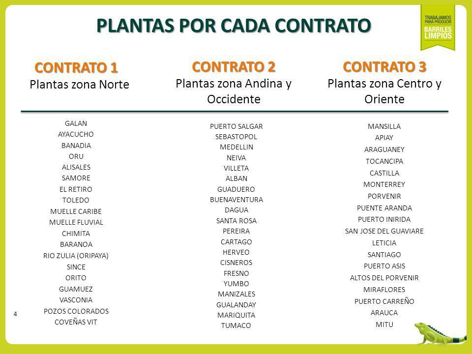 4 PLANTAS POR CADA CONTRATO CONTRATO 1 Plantas zona Norte GALAN AYACUCHO BANADIA ORU ALISALES SAMORE EL RETIRO TOLEDO MUELLE CARIBE MUELLE FLUVIAL CHIMITA BARANOA RIO ZULIA (ORIPAYA) SINCE ORITO GUAMUEZ VASCONIA POZOS COLORADOS COVEÑAS VIT CONTRATO 2 Plantas zona Andina y Occidente CONTRATO 3 Plantas zona Centro y Oriente PUERTO SALGAR SEBASTOPOL MEDELLIN NEIVA VILLETA ALBAN GUADUERO BUENAVENTURA DAGUA SANTA ROSA PEREIRA CARTAGO HERVEO CISNEROS FRESNO YUMBO MANIZALES GUALANDAY MARIQUITA TUMACO MANSILLA APIAY ARAGUANEY TOCANCIPA CASTILLA MONTERREY PORVENIR PUENTE ARANDA PUERTO INIRIDA SAN JOSE DEL GUAVIARE LETICIA SANTIAGO PUERTO ASIS ALTOS DEL PORVENIR MIRAFLORES PUERTO CARREÑO ARAUCA MITU