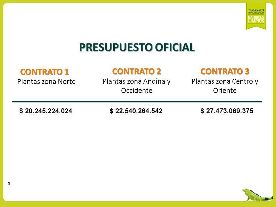 5 PRESUPUESTO OFICIAL CONTRATO 1 Plantas zona Norte CONTRATO 2 Plantas zona Andina y Occidente CONTRATO 3 Plantas zona Centro y Oriente $ 20.245.224.024$ 22.540.264.542$ 27.473.069.375