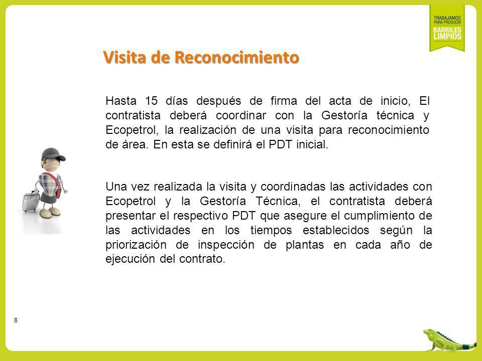 8 Hasta 15 días después de firma del acta de inicio, El contratista deberá coordinar con la Gestoría técnica y Ecopetrol, la realización de una visita para reconocimiento de área.