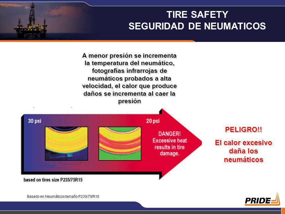 11 A menor presión se incrementa la temperatura del neumático, fotografías infrarrojas de neumáticos probados a alta velocidad, el calor que produce daños se incrementa al caer la presión Basado en Neumáticos tamaño P235/75/R15 PELIGRO!.