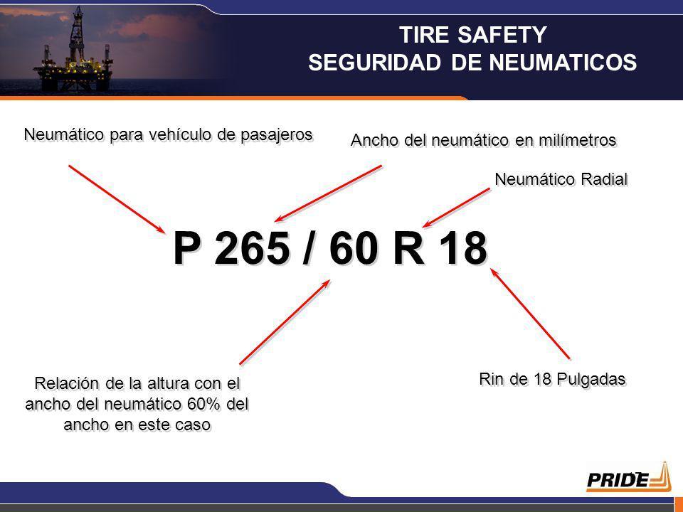 17 P 265 / 60 R 18 Neumático para vehículo de pasajeros Ancho del neumático en milímetros Neumático Radial Relación de la altura con el ancho del neumático 60% del ancho en este caso Rin de 18 Pulgadas TIRE SAFETY SEGURIDAD DE NEUMATICOS