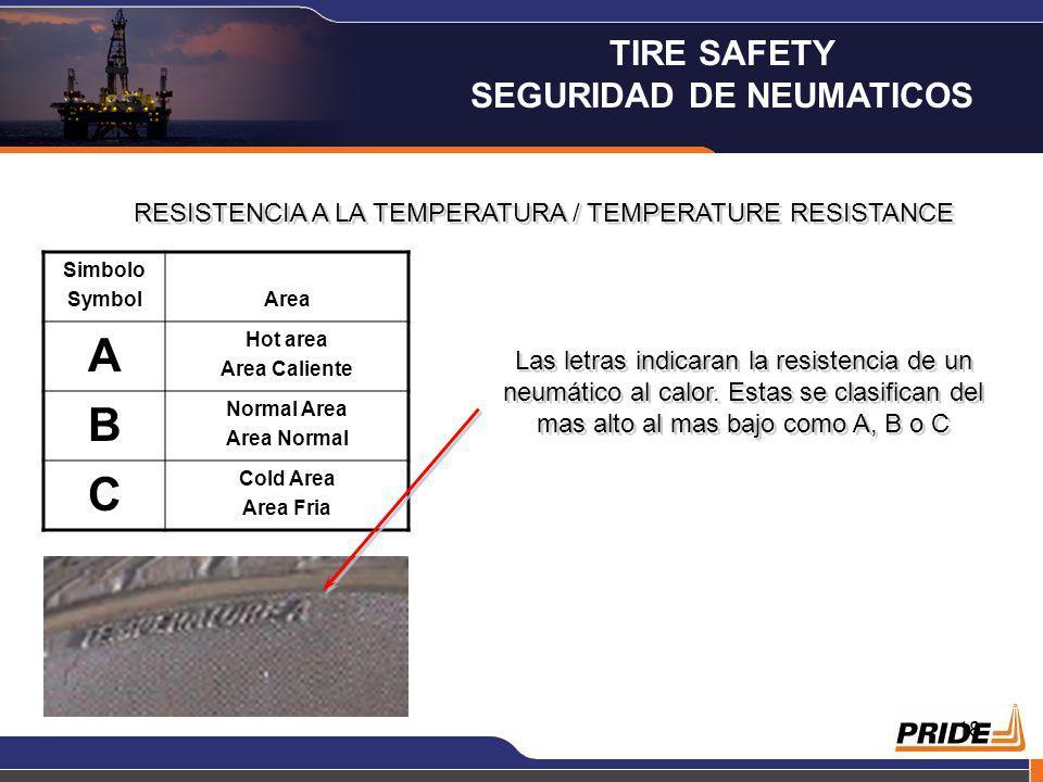 18 RESISTENCIA A LA TEMPERATURA / TEMPERATURE RESISTANCE Las letras indicaran la resistencia de un neumático al calor.