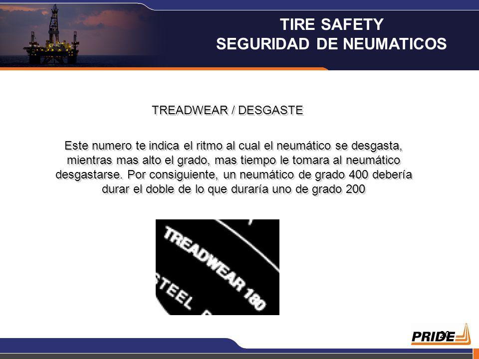20 TREADWEAR / DESGASTE Este numero te indica el ritmo al cual el neumático se desgasta, mientras mas alto el grado, mas tiempo le tomara al neumático desgastarse.