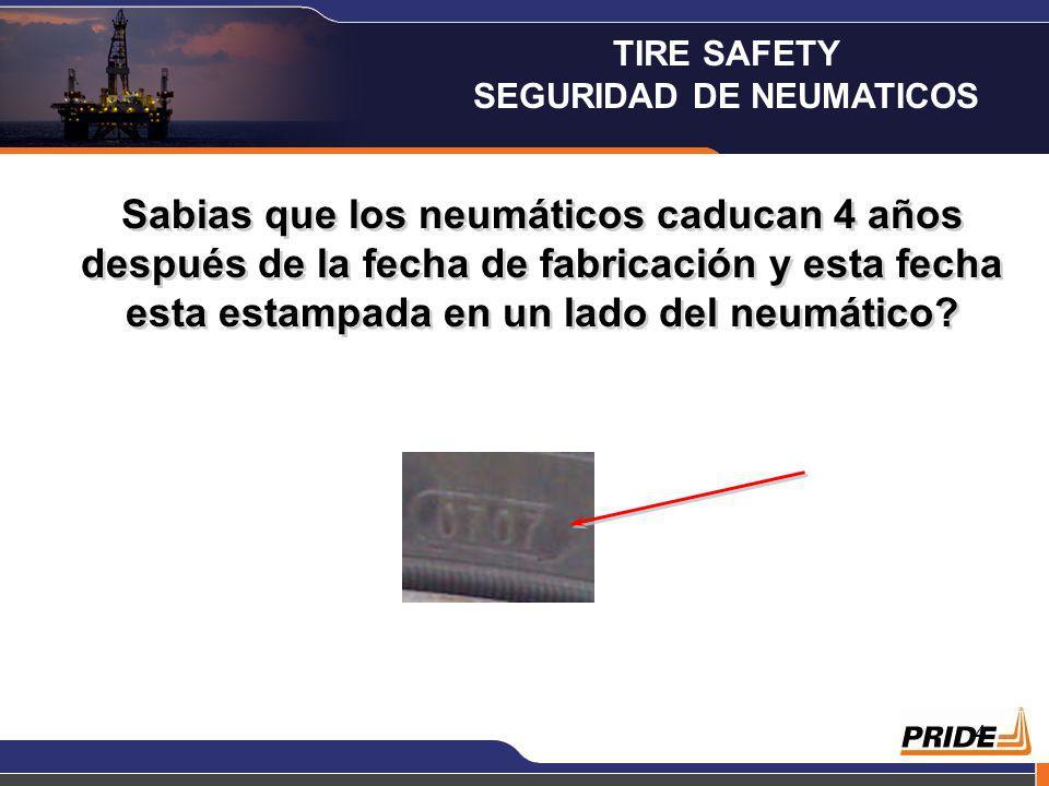 4 Sabias que los neumáticos caducan 4 años después de la fecha de fabricación y esta fecha esta estampada en un lado del neumático.