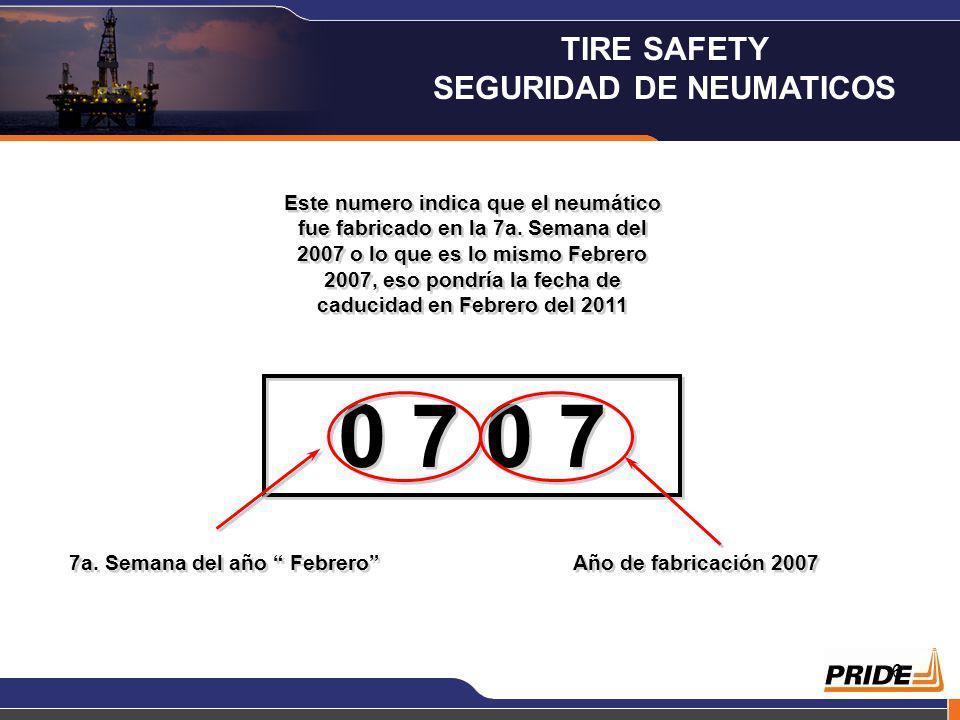 6 Este numero indica que el neumático fue fabricado en la 7a.