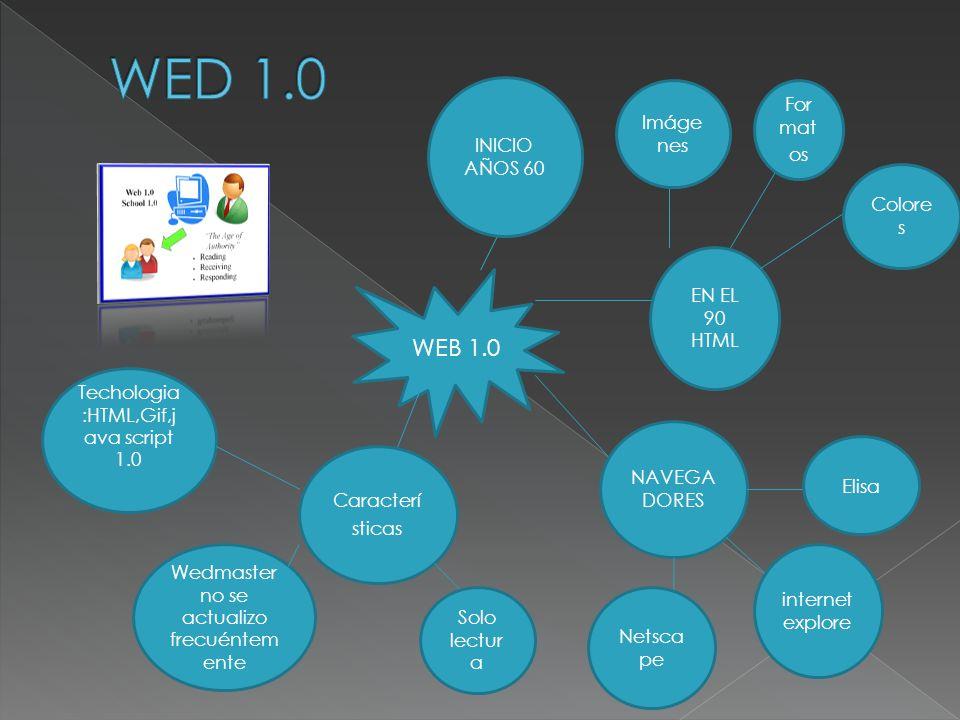 WEB 1.0 INICIO AÑOS 60 EN EL 90 HTML Imáge nes For mat os Colore s NAVEGA DORES Elisa internet explore Netsca pe Caracterí sticas Solo lectur a Techol
