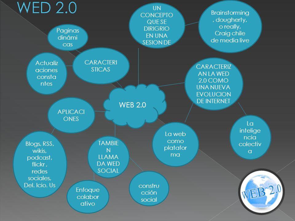 WEB 2.0 UN CONCEPTO QUE SE DIRIGRIO EN UNA SESION DE Brainstorming, dougherty, o really, Craig chile de media live CARACTERIZ AN LA WED 2.0 COMO UNA N