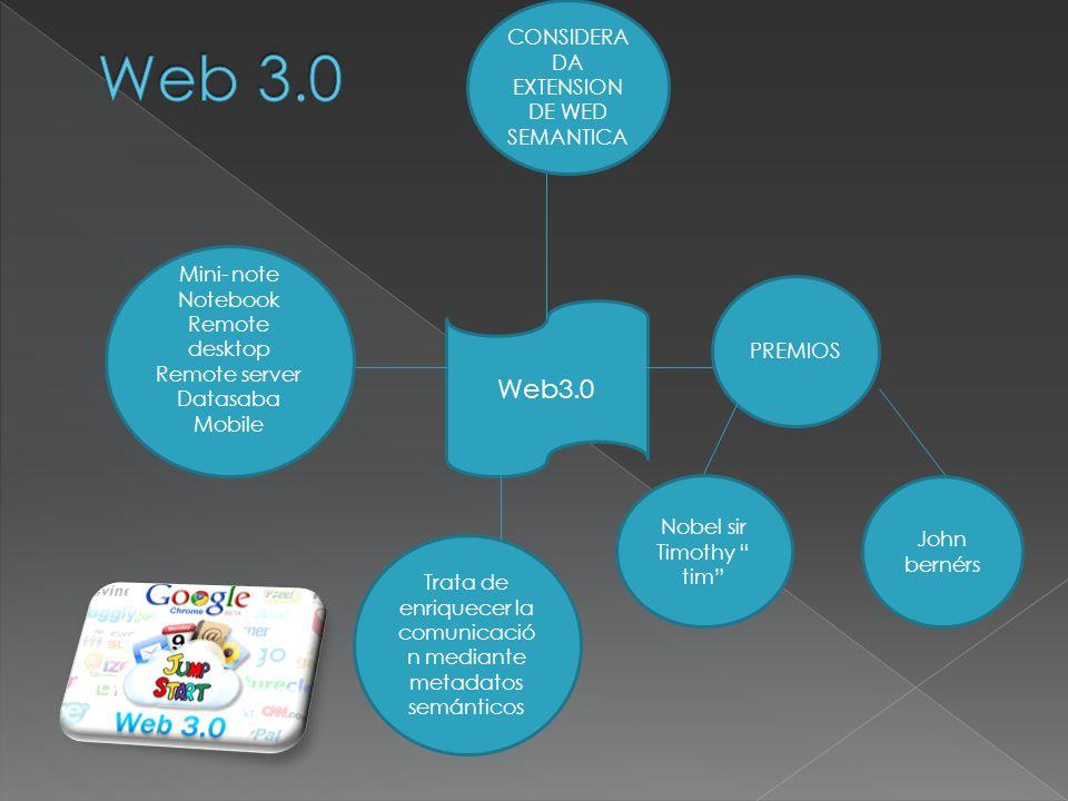 Web3.0 CONSIDERA DA EXTENSION DE WED SEMANTICA PREMIOS Nobel sir Timothy tim John bernérs Trata de enriquecer la comunicació n mediante metadatos semá