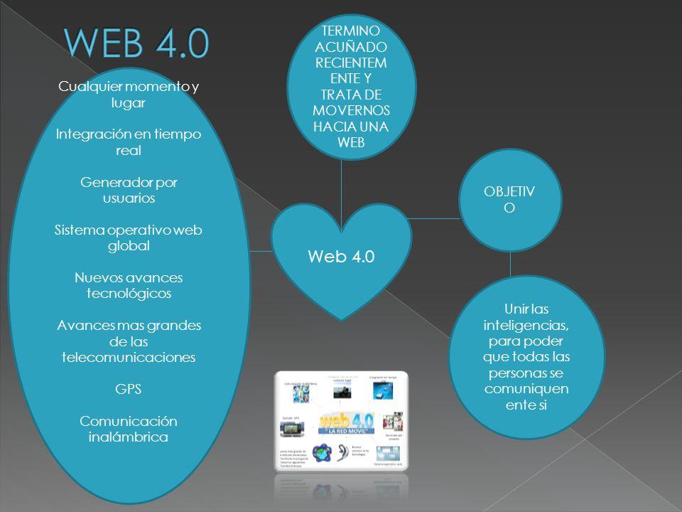 Web 4.0 TERMINO ACUÑADO RECIENTEM ENTE Y TRATA DE MOVERNOS HACIA UNA WEB OBJETIV O Unir las inteligencias, para poder que todas las personas se comuni