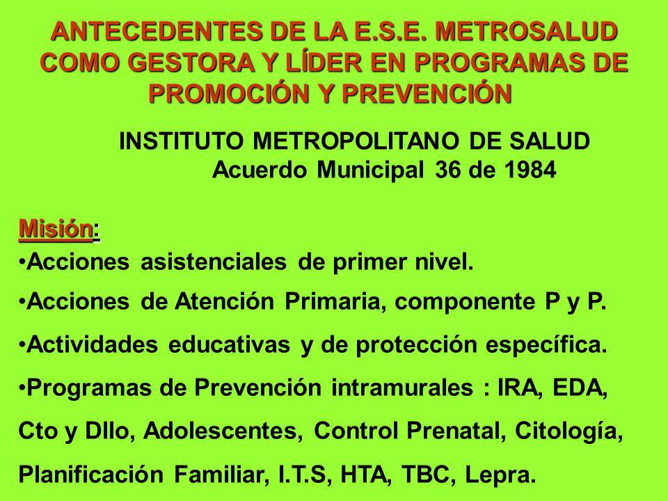 ANTECEDENTES DE LA E.S.E. METROSALUD COMO GESTORA Y LÍDER EN PROGRAMAS DE PROMOCIÓN Y PREVENCIÓN INSTITUTO METROPOLITANO DE SALUD Acuerdo Municipal 36