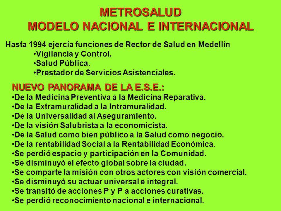 Hasta 1994 ejercía funciones de Rector de Salud en Medellín Vigilancia y Control. Salud Pública. Prestador de Servicios Asistenciales. METROSALUD MODE