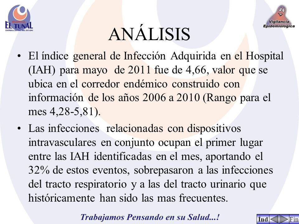 ANÁLISIS El índice general de Infección Adquirida en el Hospital (IAH) para mayo de 2011 fue de 4,66, valor que se ubica en el corredor endémico const