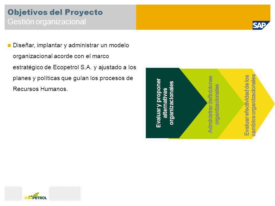 Objetivos del Proyecto Gestión organizacional Diseñar, implantar y administrar un modelo organizacional acorde con el marco estratégico de Ecopetrol S