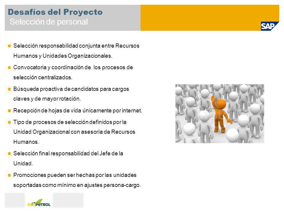 Desafíos del Proyecto Selección de personal Selección responsabilidad conjunta entre Recursos Humanos y Unidades Organizacionales. Convocatoria y coor