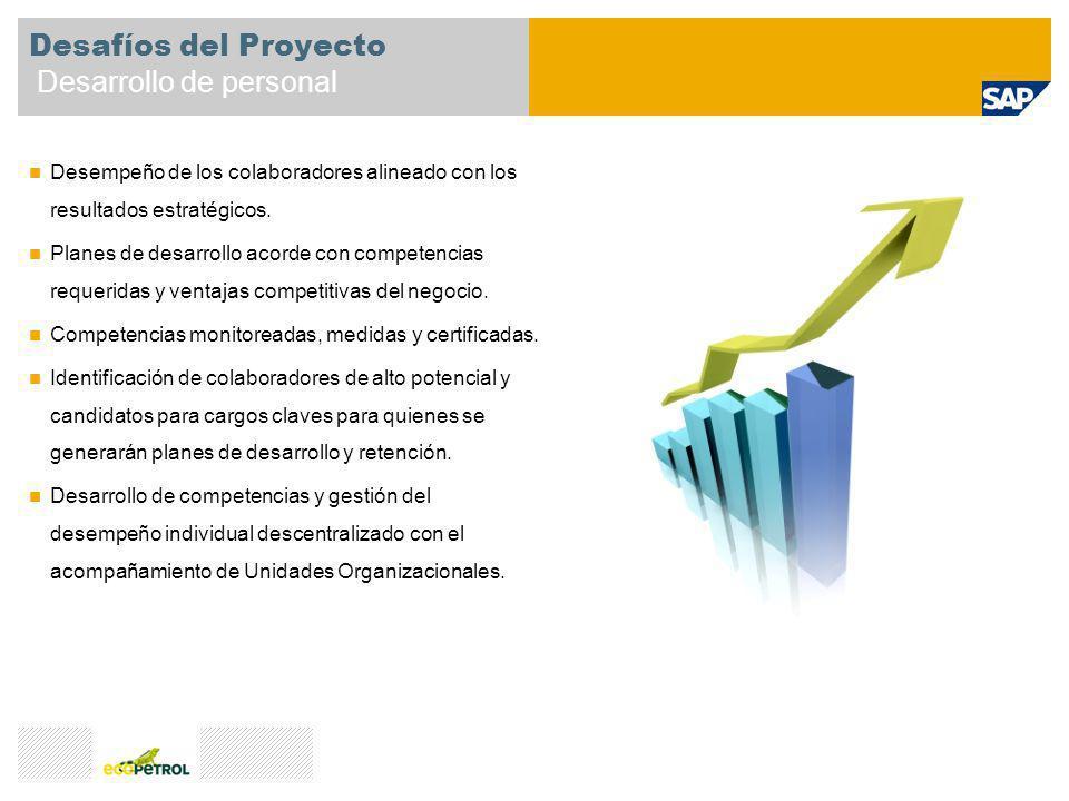 Desafíos del Proyecto Desarrollo de personal Desempeño de los colaboradores alineado con los resultados estratégicos. Planes de desarrollo acorde con