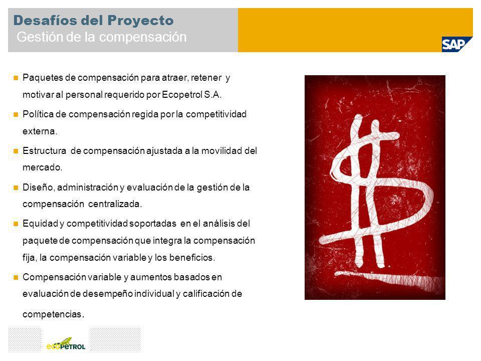 Desafíos del Proyecto Gestión de la compensación Paquetes de compensación para atraer, retener y motivar al personal requerido por Ecopetrol S.A. Polí