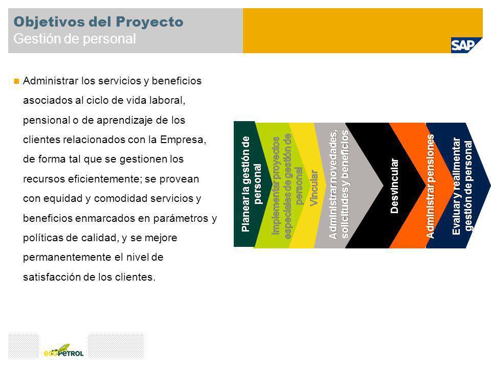 Objetivos del Proyecto Gestión de personal Administrar los servicios y beneficios asociados al ciclo de vida laboral, pensional o de aprendizaje de lo