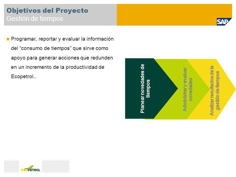 Objetivos del Proyecto Gestión de tiempos Programar, reportar y evaluar la información del consumo de tiempos que sirve como apoyo para generar accion