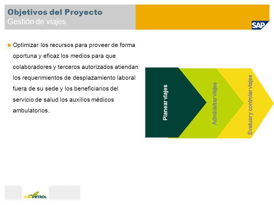 Objetivos del Proyecto Gestión de viajes Optimizar los recursos para proveer de forma oportuna y eficaz los medios para que colaboradores y terceros a