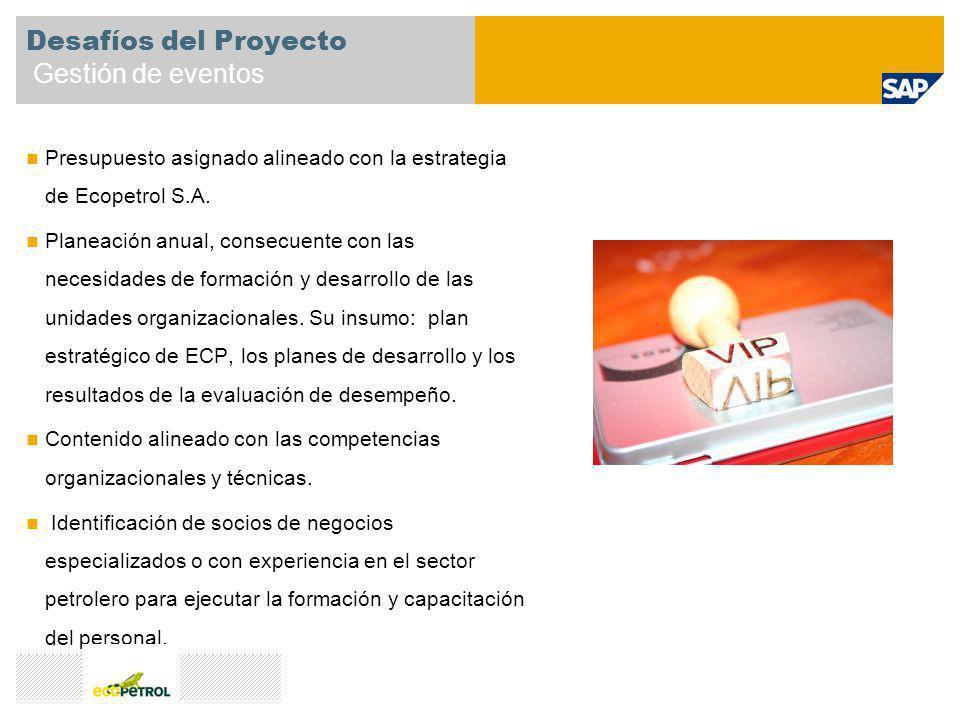 Desafíos del Proyecto Gestión de eventos Presupuesto asignado alineado con la estrategia de Ecopetrol S.A. Planeación anual, consecuente con las neces