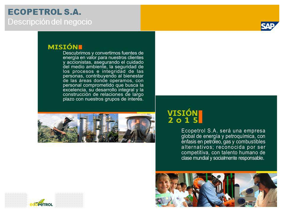 ECOPETROL S.A. Descripción del negocio