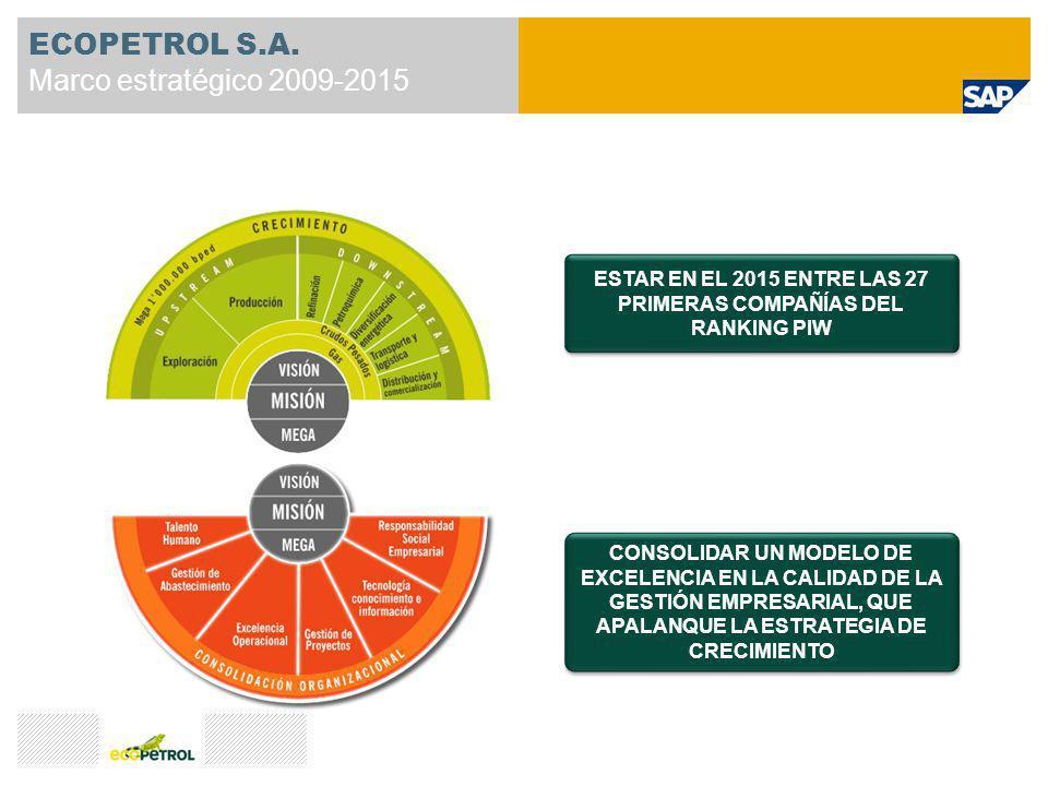 ECOPETROL S.A. Marco estratégico 2009-2015 ESTAR EN EL 2015 ENTRE LAS 27 PRIMERAS COMPAÑÍAS DEL RANKING PIW CONSOLIDAR UN MODELO DE EXCELENCIA EN LA C