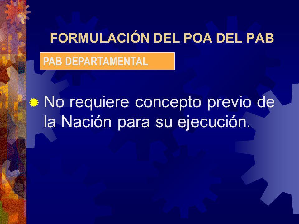 FORMULACIÓN DEL POA DEL PAB No requiere concepto previo de la Nación para su ejecución.